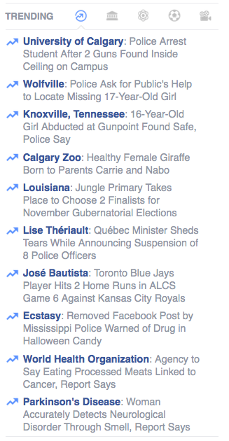 Get More Likes On Facebook - Trending Example
